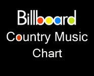 billboard_chart